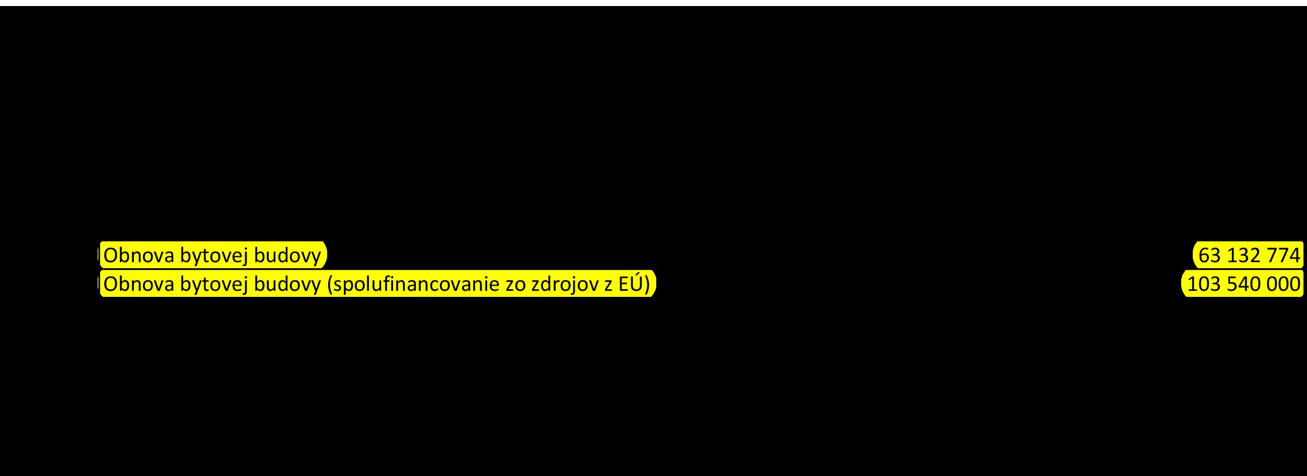 Online pujcka ihned česká skalice okolí